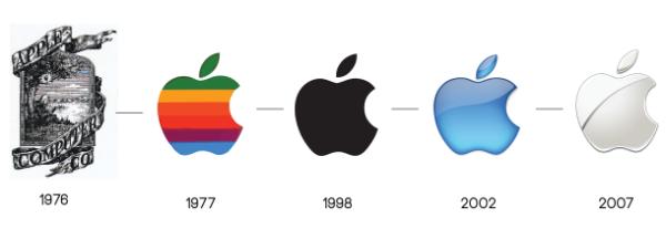 evoluzione-logo-apple