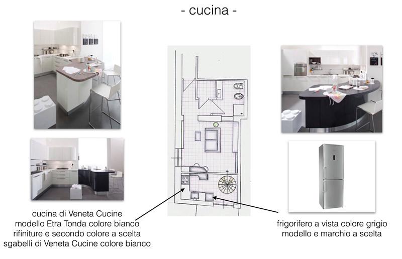 Camera Ospiti Per Vano Cucina : Open space con cucina e soggiorno in mq idee e consigli