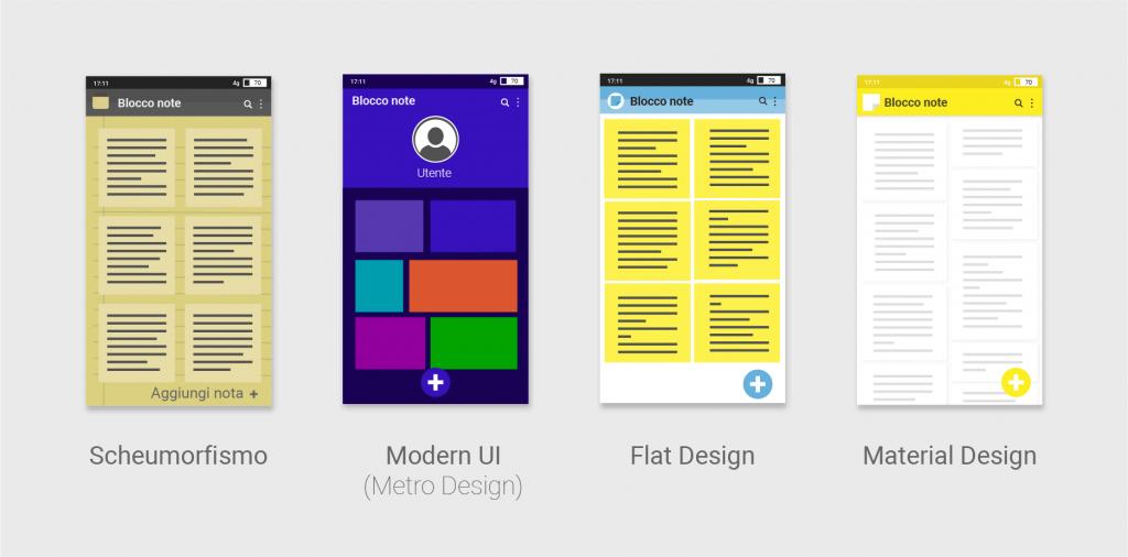 fare una app linguaggi design