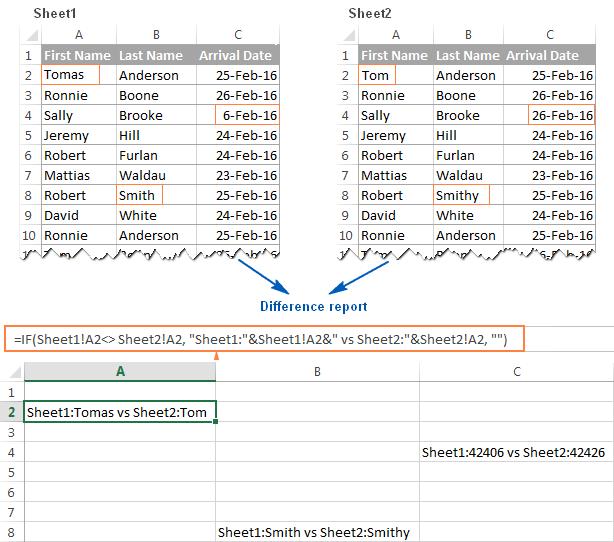 comparare due file Excel usando la formula