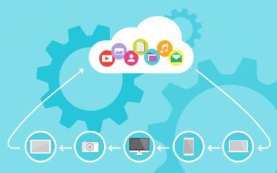I 6 Vantaggi del Cloud Computing in Azienda