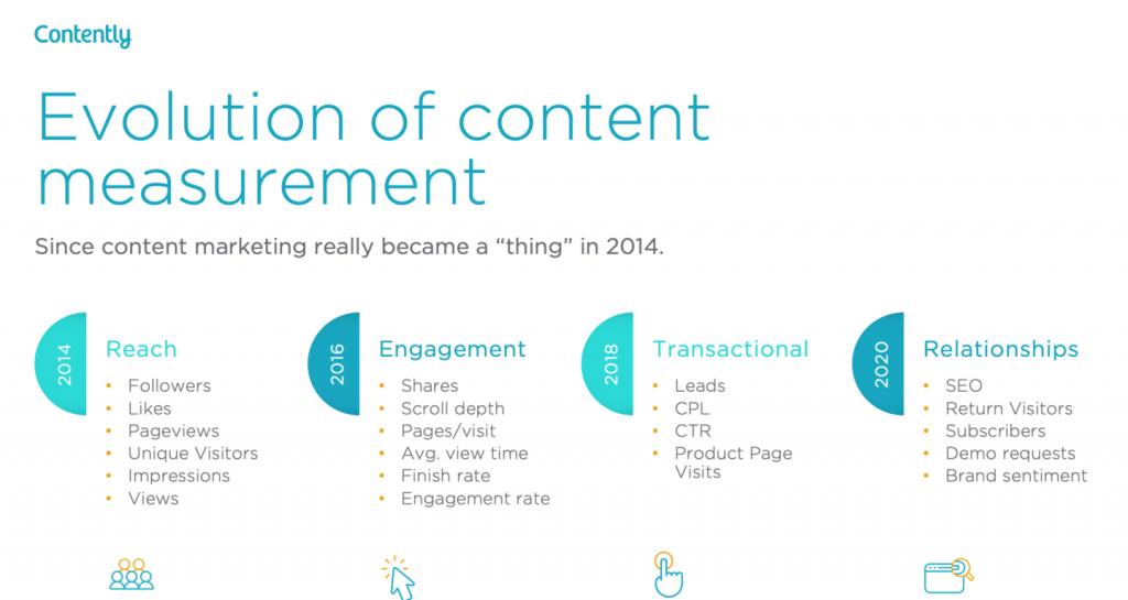 content marketing esempi