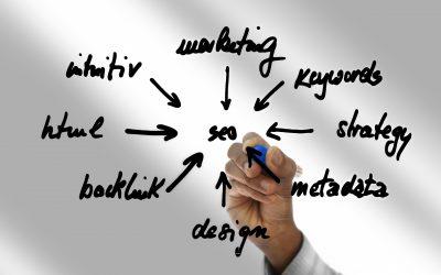 Blog aziendale? Attenzione ai contenuti che non rendono