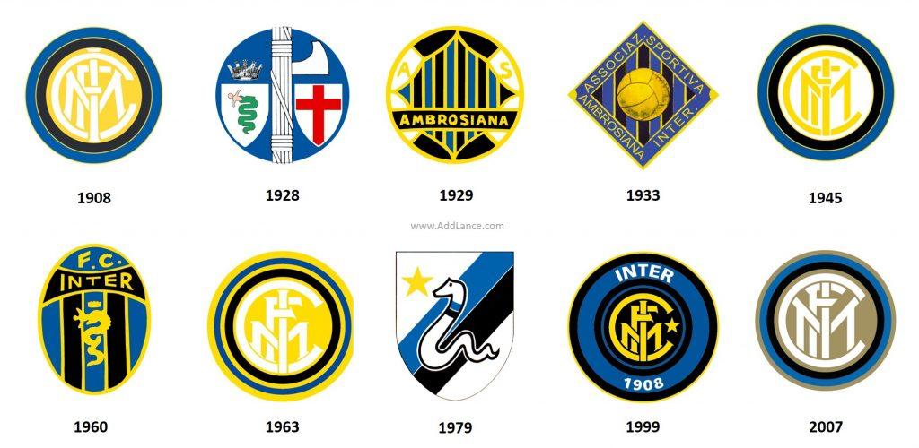 Storia logo Inter