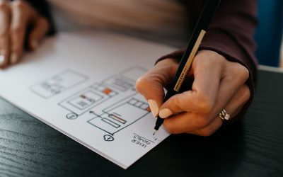Come aprire un sito internet di successo: check list in 4 punti
