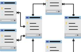 Progettazione Database